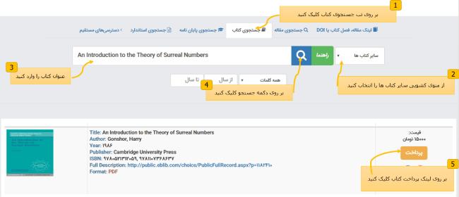 خرید کتاب از ایران پیپر